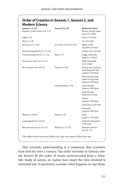 Resources for argumentative essay on Evolution vs. Creationism?